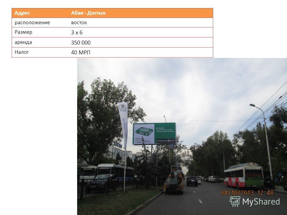 Адрес Абая - Достык расположениевосток Размер 3 х 6 аренда 350 000 Налог 40 МРП