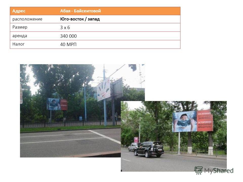 Адрес Абая - Байсеитовой расположениеЮго-восток / запад Размер 3 х 6 аренда 340 000 Налог 40 МРП