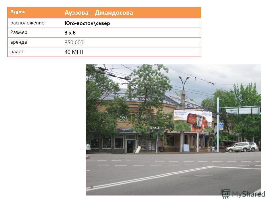 Адрес Ауэзова – Джандосова расположение Юго-восток\север Размер 3 х 6 аренда 350 000 налог 40 МРП
