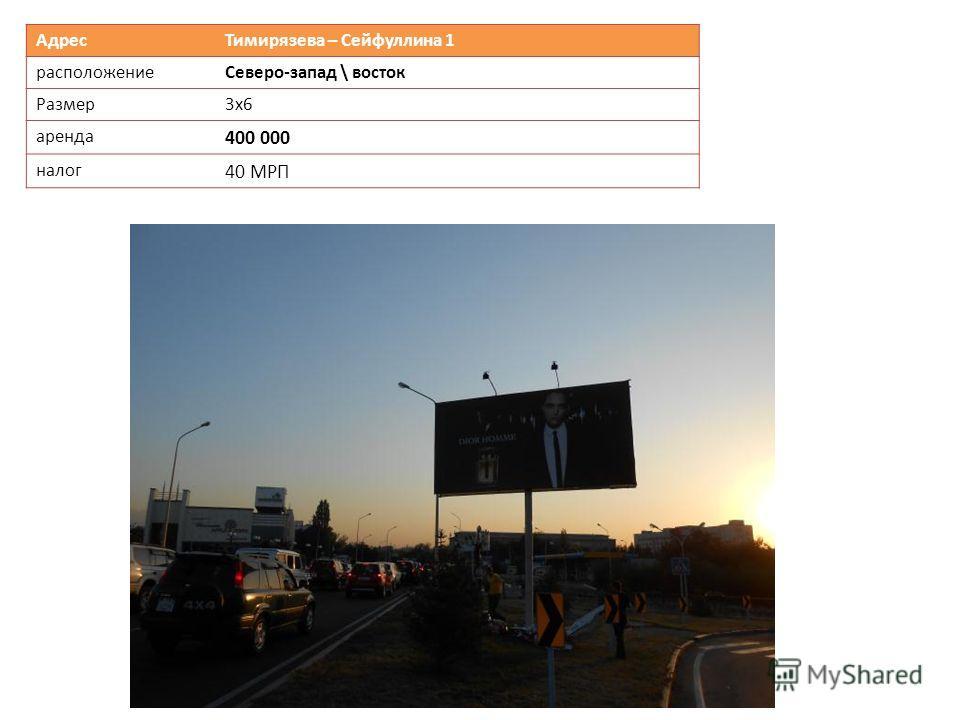 Адрес Тимирязева – Сейфуллина 1 расположениеСеверо-запад \ восток Размер 3х6 аренда 400 000 налог 40 МРП