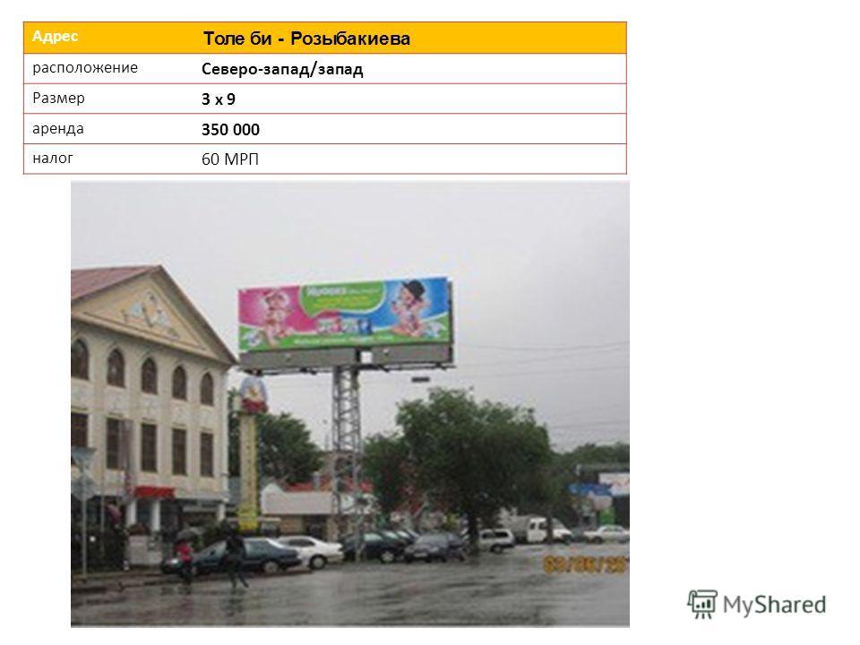 Адрес Толе би - РозыбакиеваТоле би - Розыбакиева расположение Северо-запад/запад Размер 3 х 9 аренда 350 000 налог 60 МРП