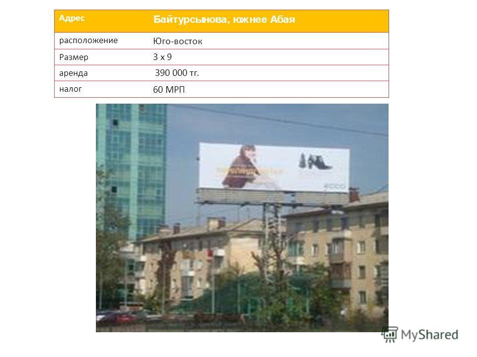 Адрес Байтурсынова, южнее АбаяБайтурсынова, южнее Абая расположение Юго-восток Размер 3 х 9 аренда 390 000 тг. налог 60 МРП