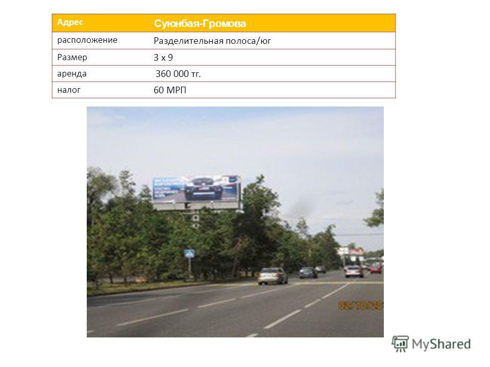 Адрес Суюнбая-ГромоваСуюнбая-Громова расположение Разделительная полоса/юг Размер 3 х 9 аренда 360 000 тг. налог 60 МРП