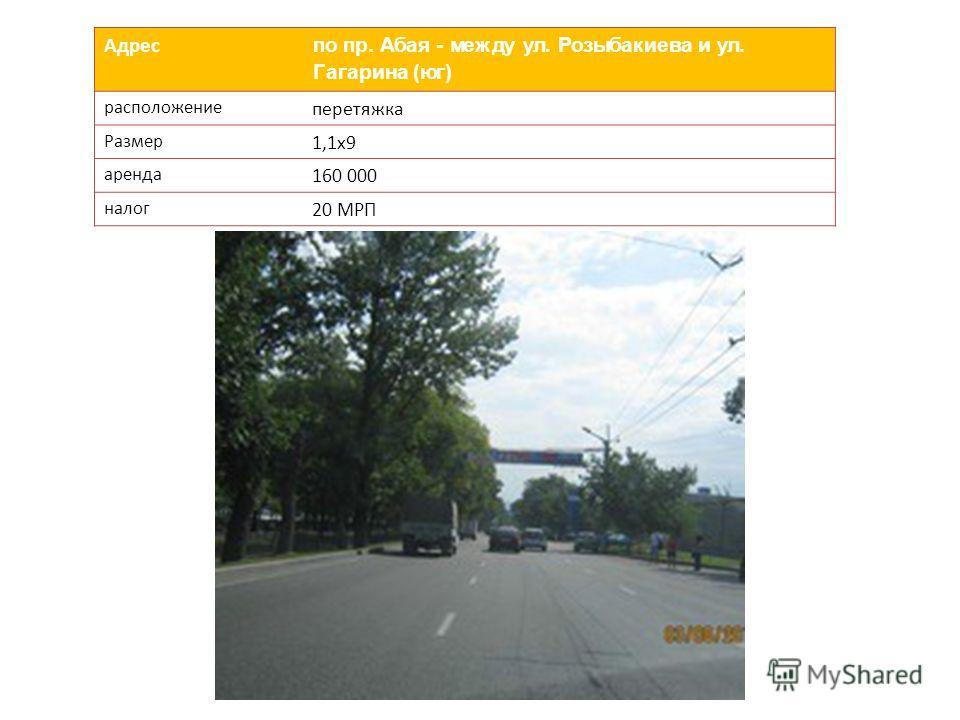 Адрес по пр. Абая - между ул. Розыбакиева и ул. Гагарина (юг) расположение перетяжка Размер 1,1х9 аренда 160 000 налог 20 МРП
