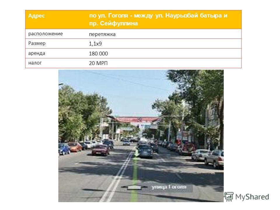 Адрес по ул. Гоголя - между ул. Наурызбай батыра и пр. Сейфуллина расположение перетяжка Размер 1,1х9 аренда 180 000 налог 20 МРП