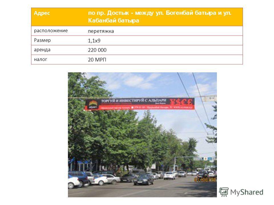 Адрес по пр. Достык - между ул. Богенбай батыра и ул. Кабанбай батыра расположение перетяжка Размер 1,1х9 аренда 220 000 налог 20 МРП