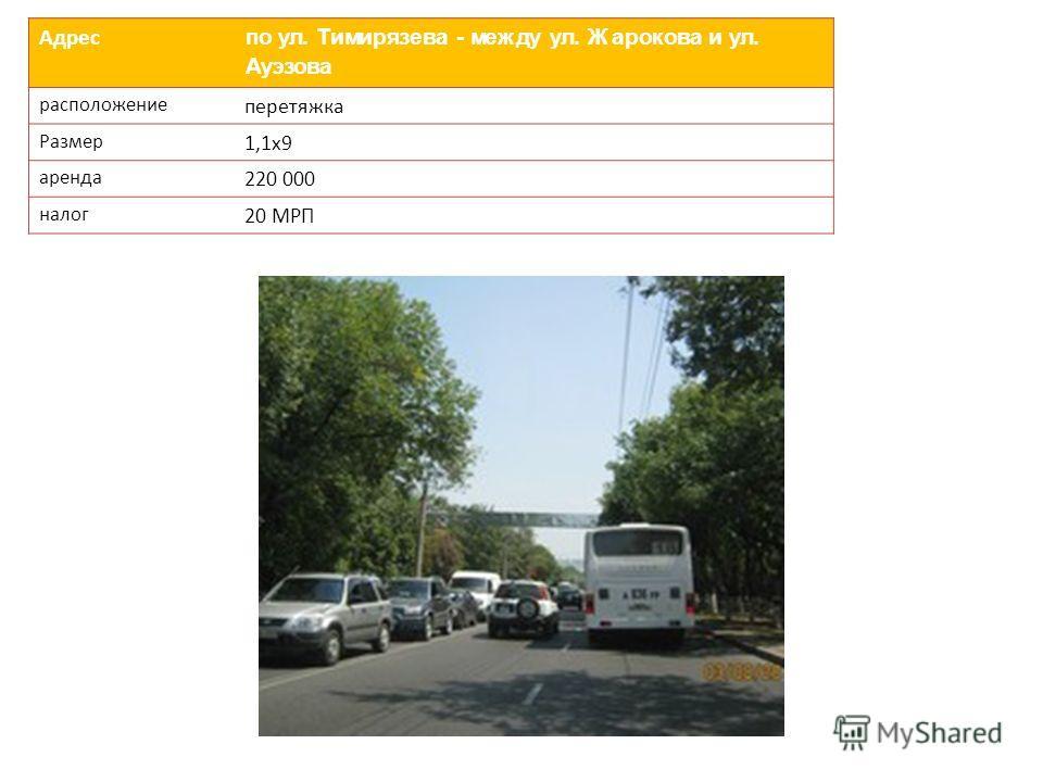 Адрес по ул. Тимирязева - между ул. Жарокова и ул. Ауэзова расположение перетяжка Размер 1,1х9 аренда 220 000 налог 20 МРП