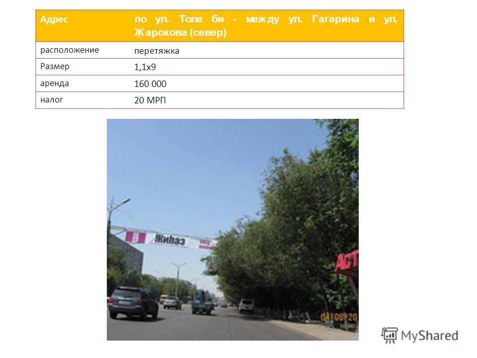Адрес по ул. Толе би - между ул. Гагарина и ул. Жарокова (север) расположение перетяжка Размер 1,1х9 аренда 160 000 налог 20 МРП