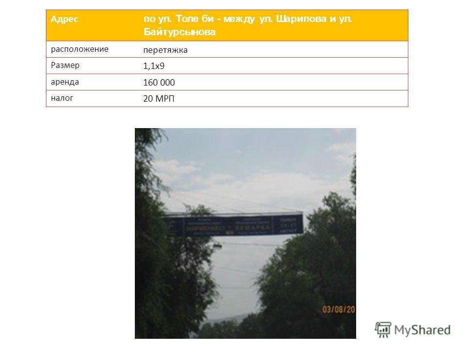 Адрес по ул. Толе би - между ул. Шарипова и ул. Байтурсынова расположение перетяжка Размер 1,1х9 аренда 160 000 налог 20 МРП