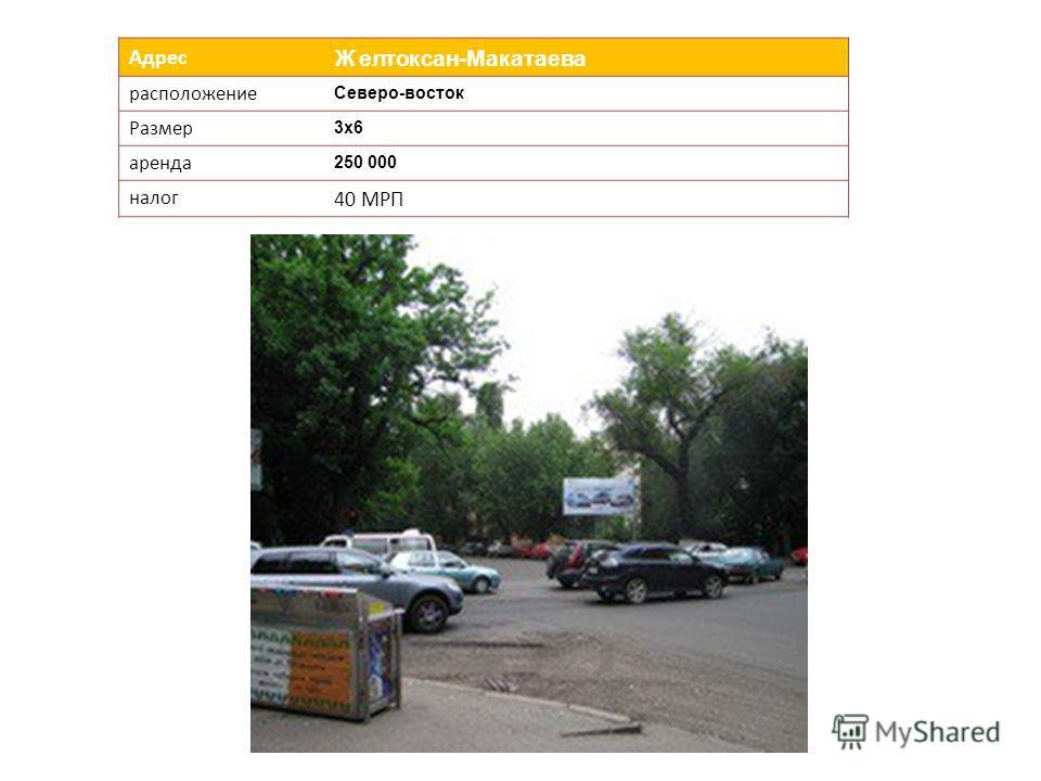 Адрес Желтоксан-Макатаева расположение Северо-восток Размер 3х63х6 аренда 250 000 налог 40 МРП