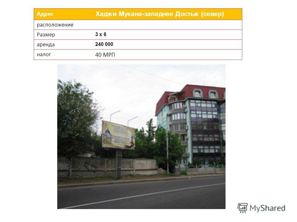 Адрес Хаджи Мукана-западнее Достык (север) расположение Размер 3 х 6 аренда 240 000 налог 40 МРП