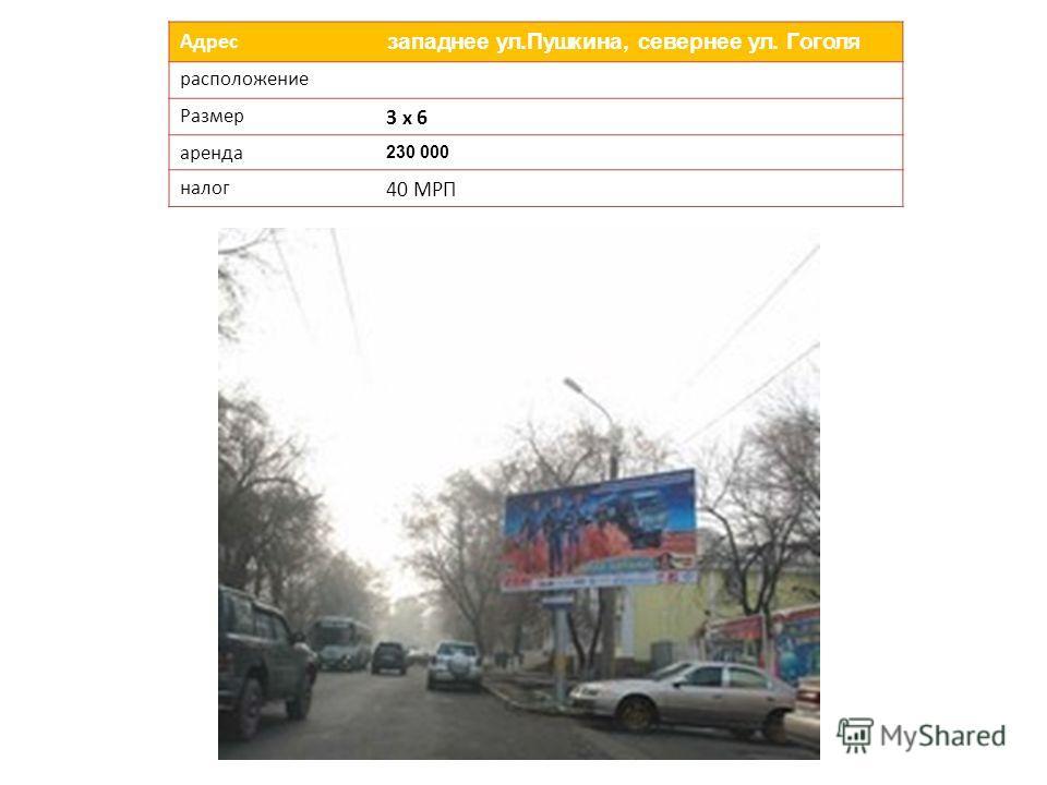 Адрес западнее ул.Пушкина, севернее ул. Гоголя расположение Размер 3 х 6 аренда 230 000 налог 40 МРП