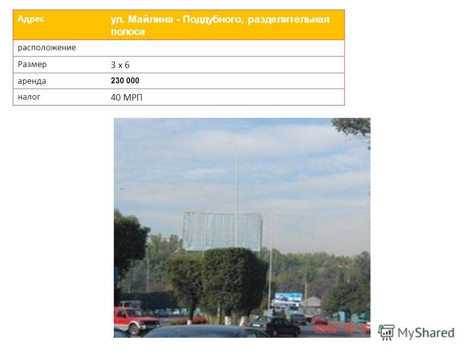 Адрес ул. Майлина - Поддубного, разделительная полоса расположение Размер 3 х 6 аренда 230 000 налог 40 МРП