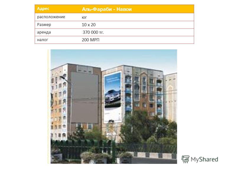 Адрес Аль-Фараби - Навои расположение юг Размер 10 х 20 аренда 370 000 тг. налог 200 МРП