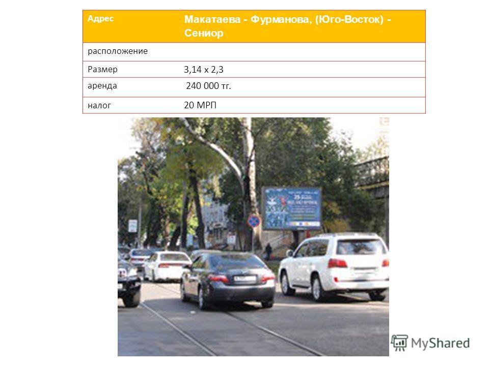 Адрес Макатаева - Фурманова, (Юго-Восток) - Сениор расположение Размер 3,14 х 2,3 аренда 240 000 тг. налог 20 МРП