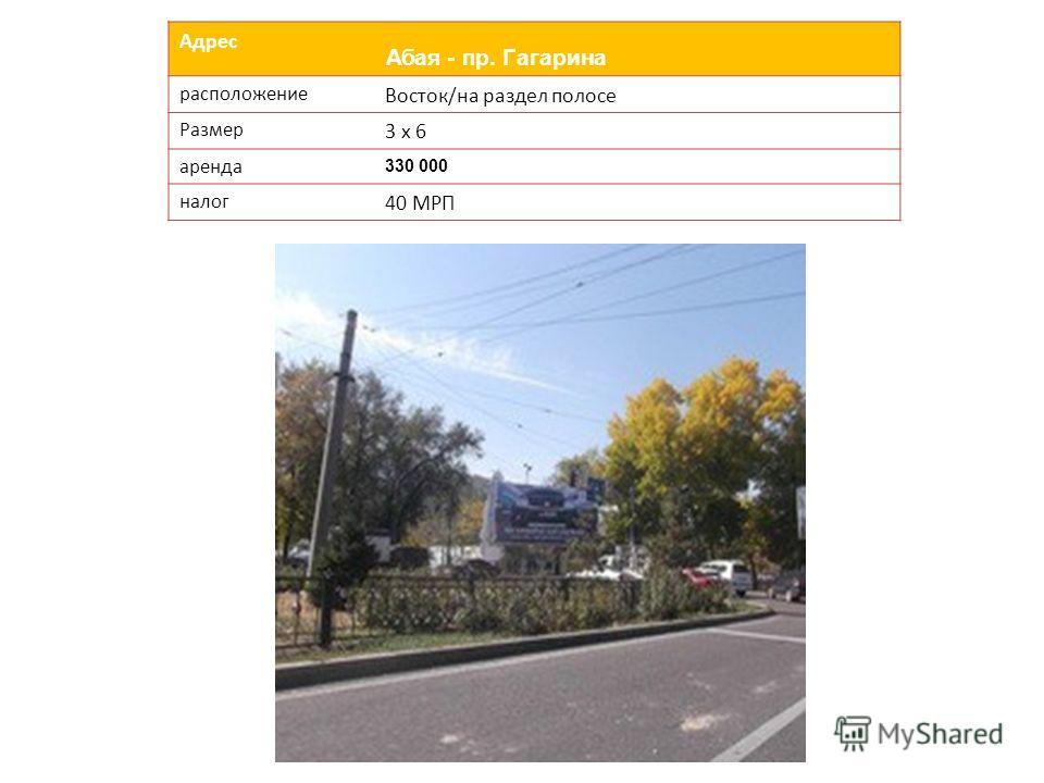 Адрес Абая - пр. ГагаринаАбая - пр. Гагарина расположение Восток/на раздел полосе Размер 3 х 6 аренда 330 000 налог 40 МРП
