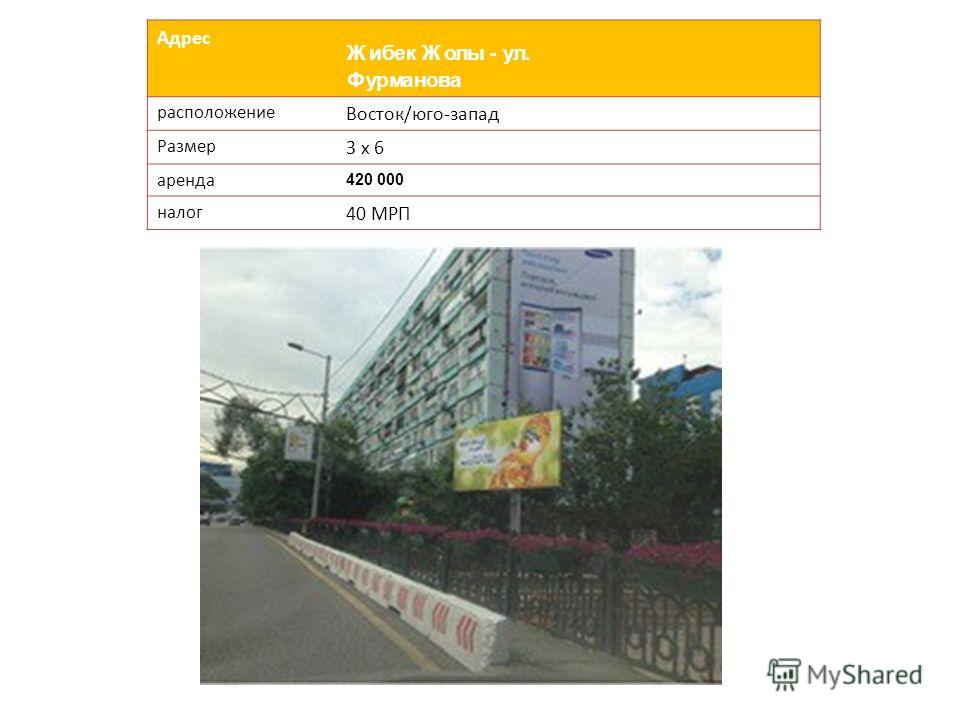 Адрес Жибек Жолы - ул. Фурманова расположение Восток/юго-запад Размер 3 х 6 аренда 420 000 налог 40 МРП