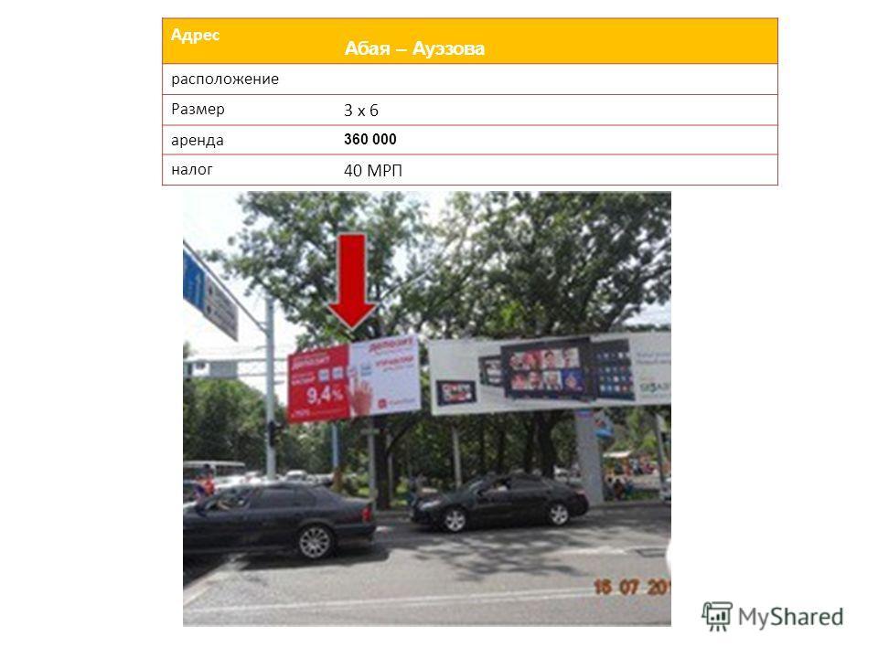 Адрес Абая – Ауэзова расположение Размер 3 х 6 аренда 360 000 налог 40 МРП