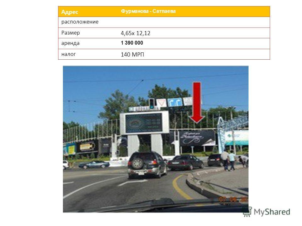 Адрес Фурманова - Сатпаева расположение Размер 4,65х 12,12 аренда 1 390 000 налог 140 МРП