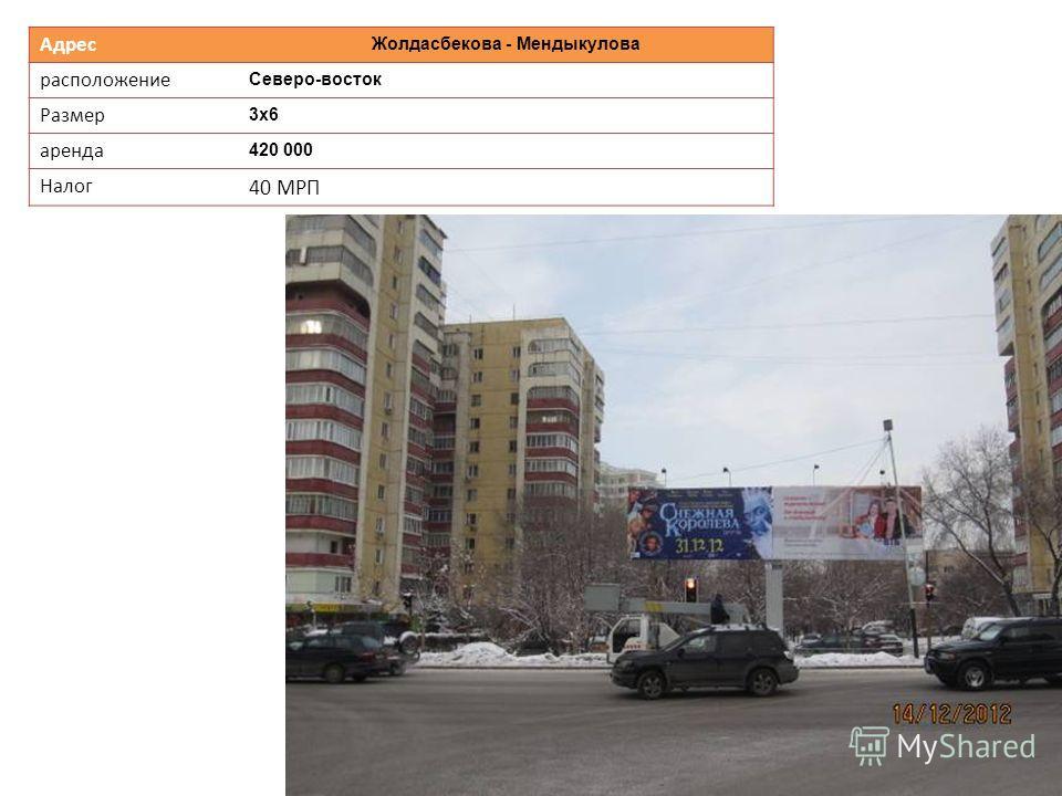 Адрес Жолдасбекова - Мендыкулова расположение Северо-восток Размер 3х6 аренда 420 000 Налог 40 МРП
