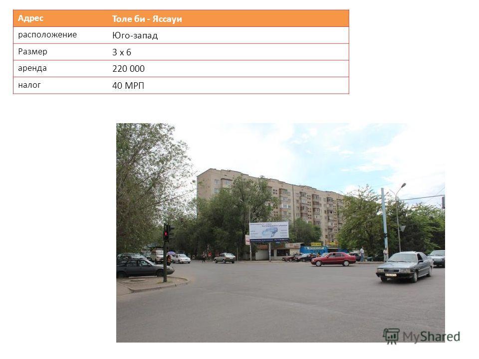 Адрес Толе би - Яссауи расположение Юго-запад Размер 3 х 6 аренда 220 000 налог 40 МРП