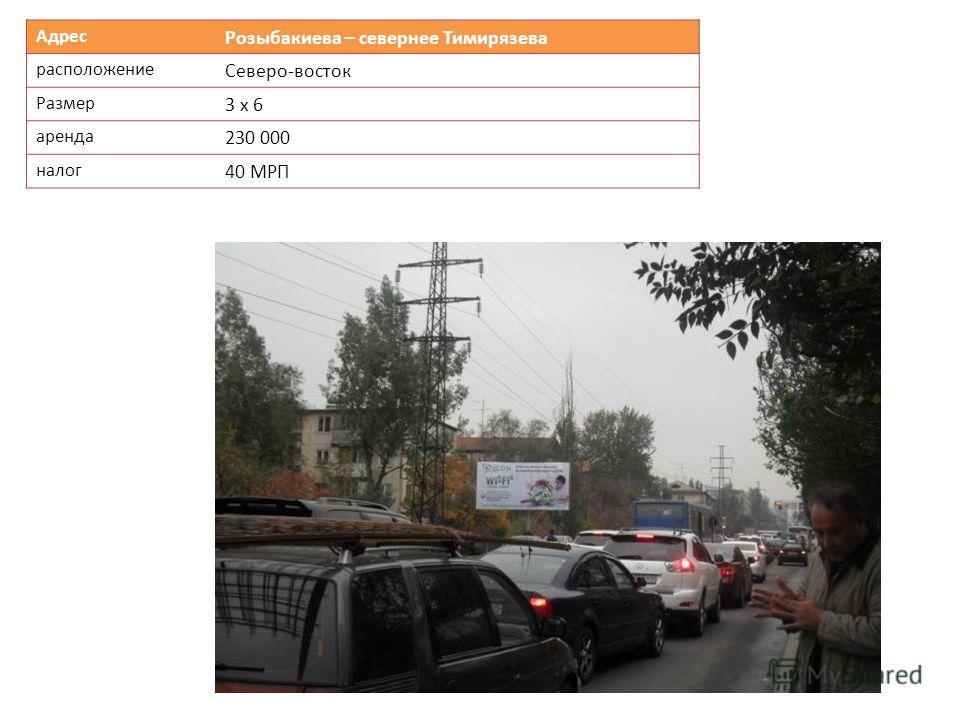 Адрес Розыбакиева – севернее Тимирязева расположение Северо-восток Размер 3 х 6 аренда 230 000 налог 40 МРП