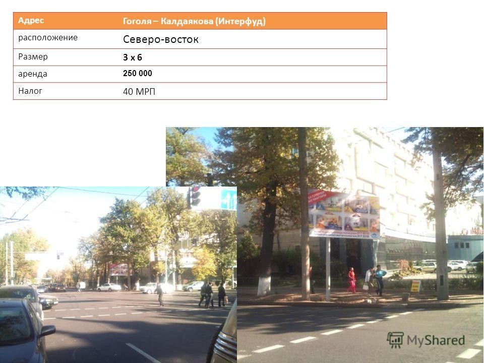 Адрес Гоголя – Калдаякова (Интерфуд) расположение Северо-восток Размер 3 х 6 аренда 250 000 Налог 40 МРП