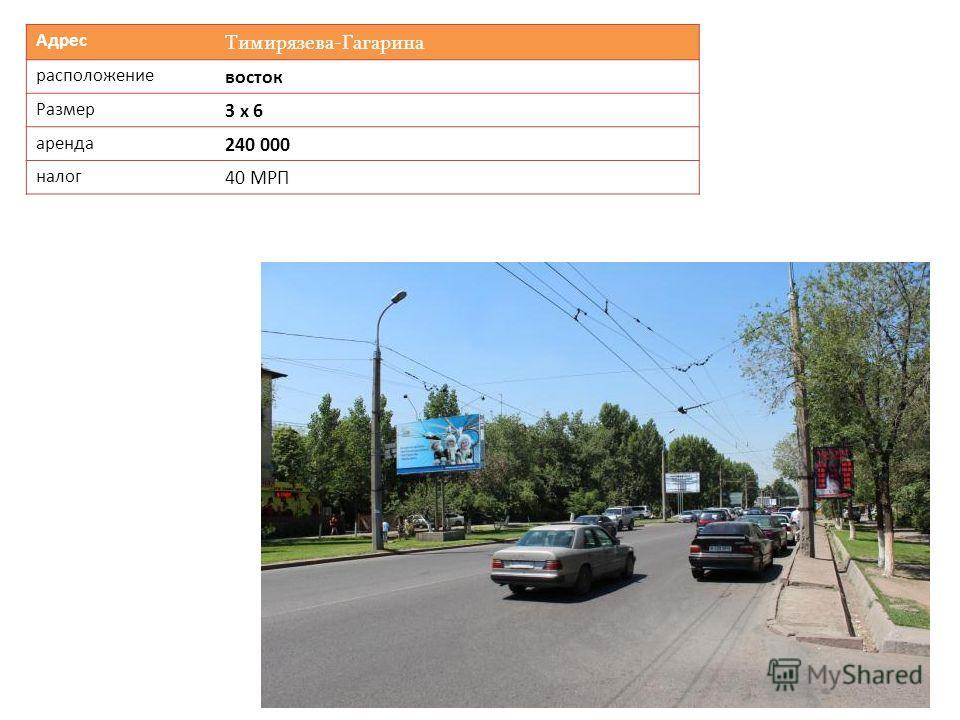 Адрес Тимирязева-Гагарина расположение восток Размер 3 х 6 аренда 240 000 налог 40 МРП