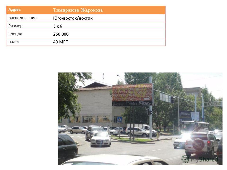 Адрес Тимирязева-Жарокова расположение Юго-восток/восток Размер 3 х 6 аренда 260 000 налог 40 МРП