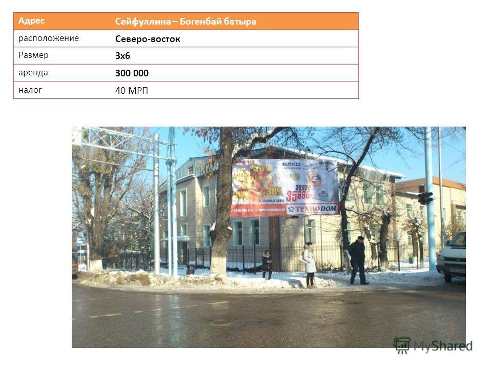 Адрес Сейфуллина – Богенбай батыра расположение Северо-восток Размер 3х6 аренда 300 000 налог 40 МРП