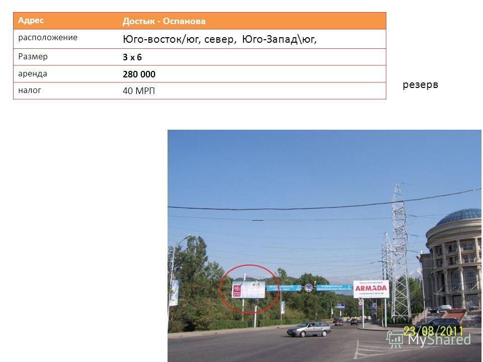 Адрес Достык - Оспанова расположение Юго-восток/юг, север, Юго-Запад\юг, Размер 3 х 6 аренда 280 000 налог 40 МРП резерв