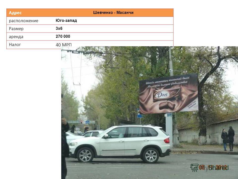 Адрес Шевченко - Масанчи расположение Юго-запад Размер 3х6 аренда 270 000 Налог 40 МРП