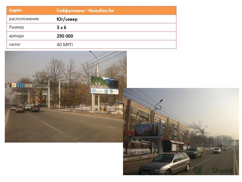 Адрес Сейфуллина – Казыбек би расположение Юг/север Размер 3 х 6 аренда 290 000 налог 40 МРП