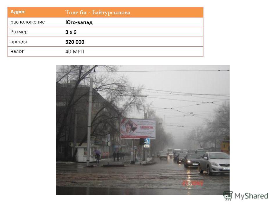 Адрес Толе би - Байтурсынова расположение Юго-запад Размер 3 х 6 аренда 320 000 налог 40 МРП