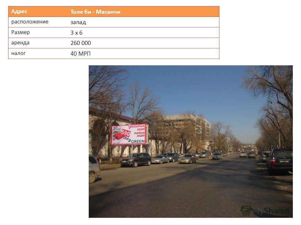 Адрес Толе би - Масанчи расположение запад Размер 3 х 6 аренда 260 000 налог 40 МРП