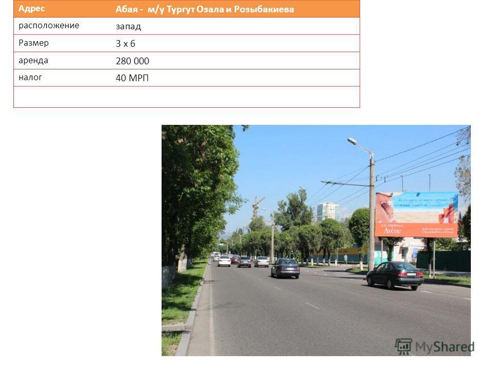 Адрес Абая - м/у Тургут Озала и Розыбакиева расположение запад Размер 3 х 6 аренда 280 000 налог 40 МРП