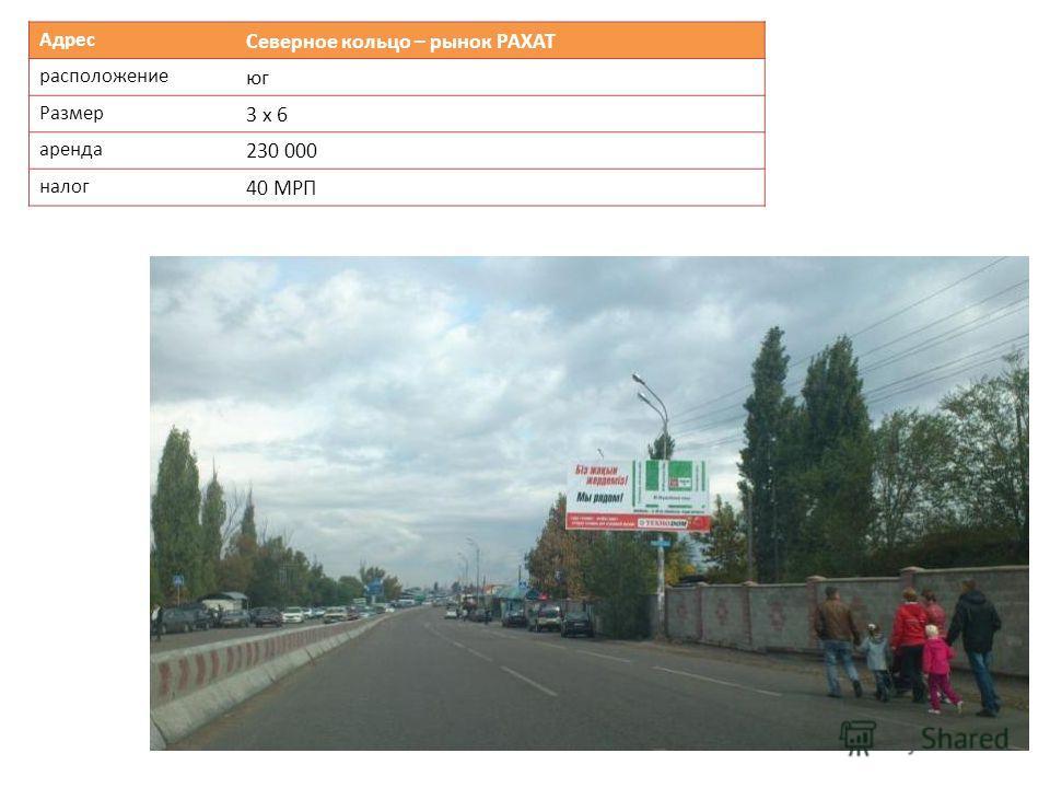Адрес Северное кольцо – рынок РАХАТ расположение юг Размер 3 х 6 аренда 230 000 налог 40 МРП