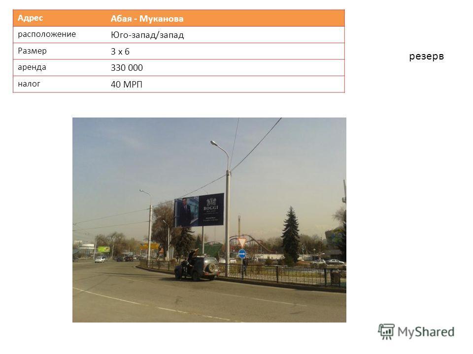 Адрес Абая - Муканова расположение Юго-запад/запад Размер 3 х 6 аренда 330 000 налог 40 МРП резерв