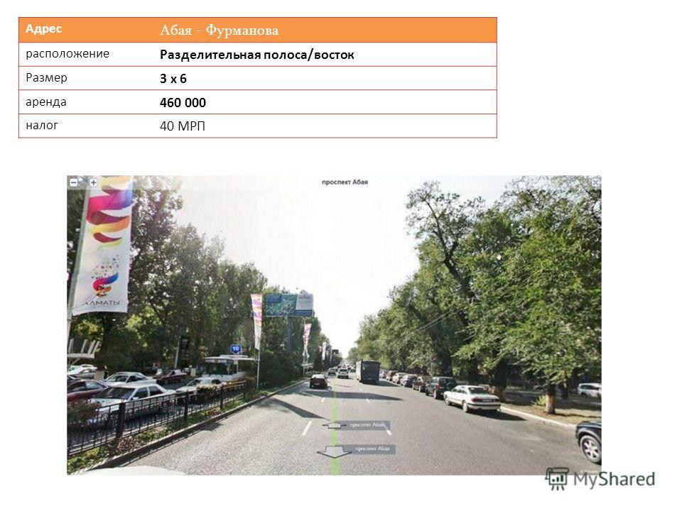 Адрес Абая - Фурманова расположение Разделительная полоса/восток Размер 3 х 6 аренда 460 000 налог 40 МРП