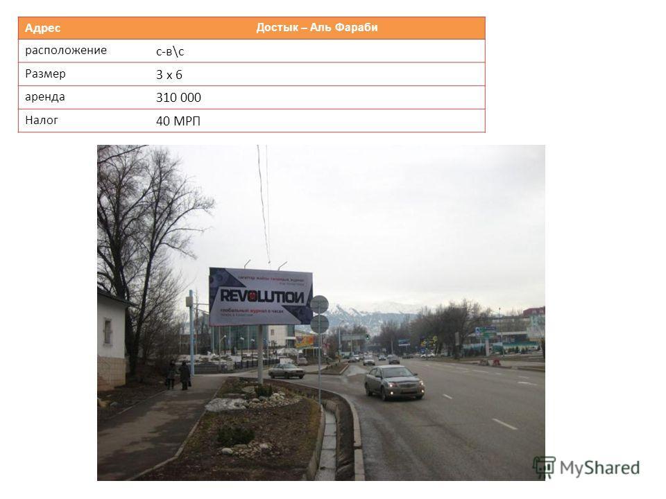 Адрес Достык – Аль Фараби расположение с-в\с Размер 3 х 6 аренда 310 000 Налог 40 МРП