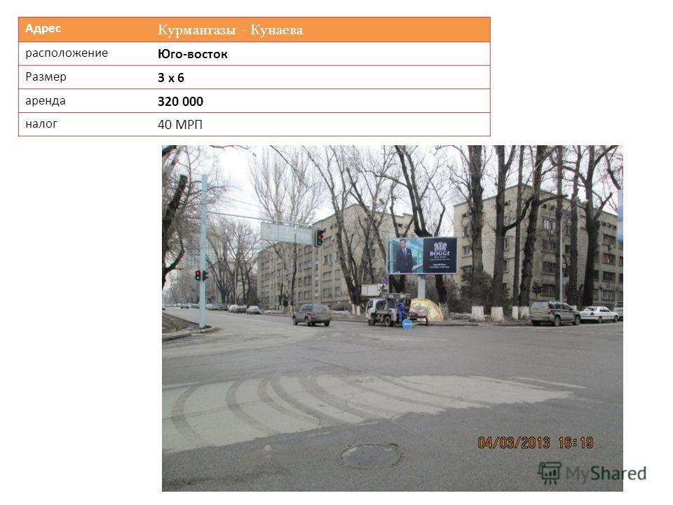 Адрес Курмангазы - Кунаева расположение Юго-восток Размер 3 х 6 аренда 320 000 налог 40 МРП