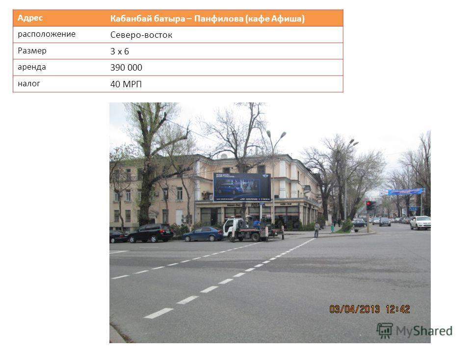 Адрес Кабанбай батыра – Панфилова (кафе Афиша) расположение Северо-восток Размер 3 х 6 аренда 390 000 налог 40 МРП