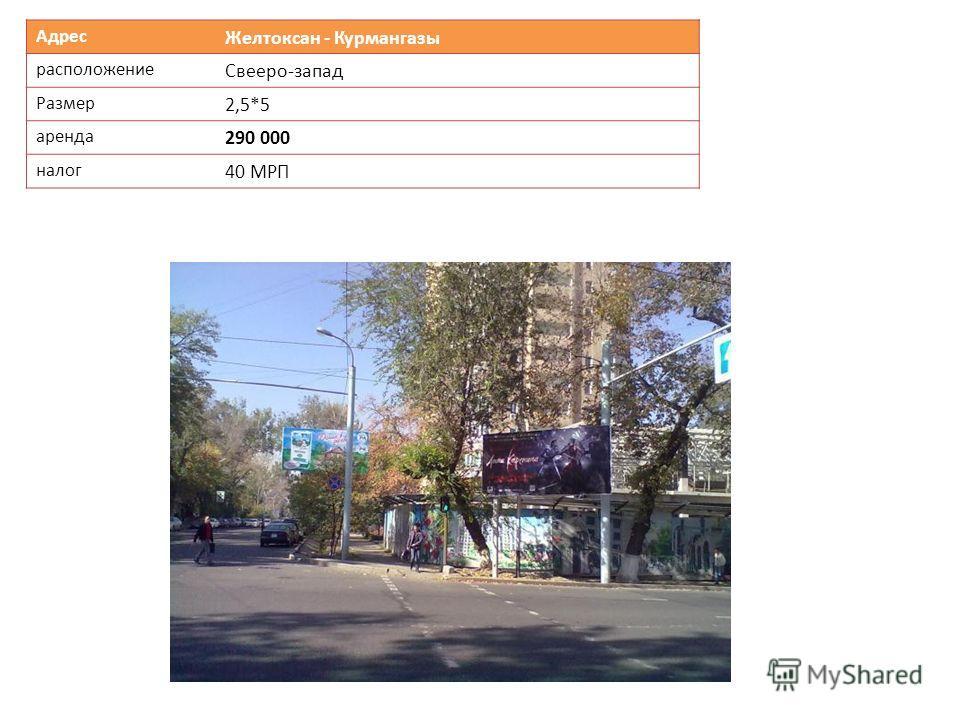 Адрес Желтоксан - Курмангазы расположение Свееро-запад Размер 2,5*5 аренда 290 000 налог 40 МРП