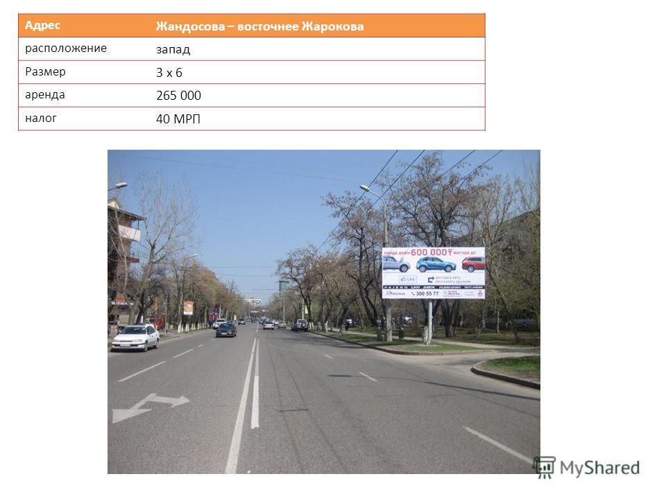 Адрес Жандосова – восточнее Жарокова расположение запад Размер 3 х 6 аренда 265 000 налог 40 МРП