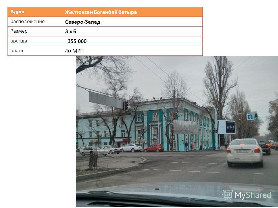 Адрес Желтоксан Богенбай батыра расположение Северо-Запад Размер 3 х 6 аренда 355 000 налог 40 МРП