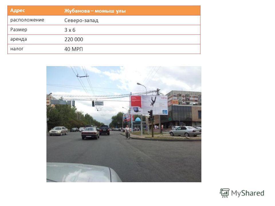 Адрес Жубанова – момыш улы расположение Северо-запад Размер 3 х 6 аренда 220 000 налог 40 МРП