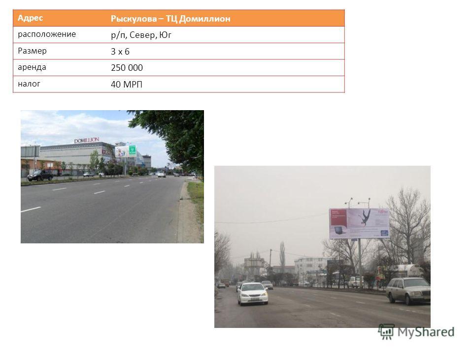 Адрес Рыскулова – ТЦ Домиллион расположение р/п, Север, Юг Размер 3 х 6 аренда 250 000 налог 40 МРП