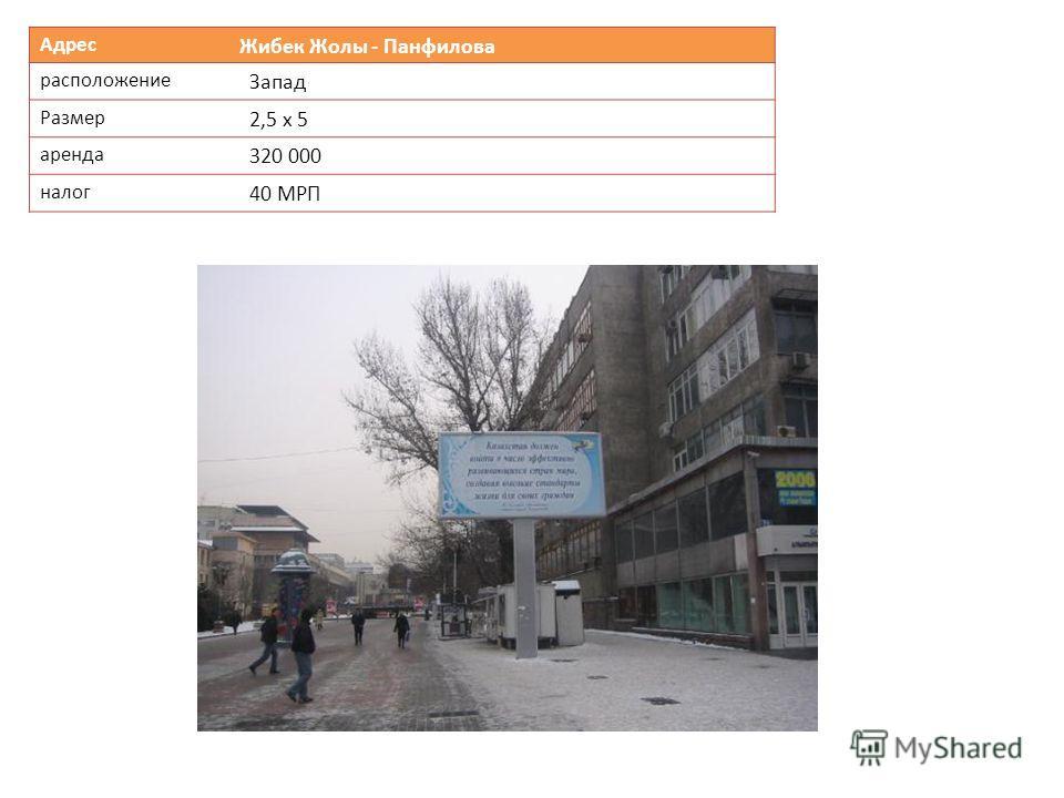 Адрес Жибек Жолы - Панфилова расположение Запад Размер 2,5 х 5 аренда 320 000 налог 40 МРП