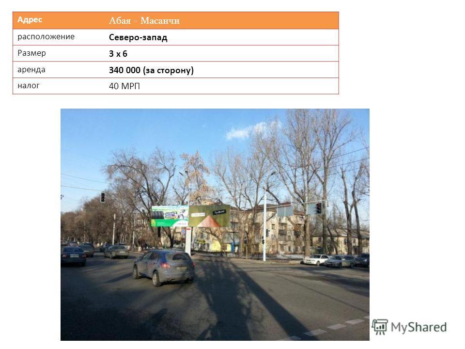 Адрес Абая - Масанчи расположение Северо-запад Размер 3 х 6 аренда 340 000 (за сторону) налог 40 МРП