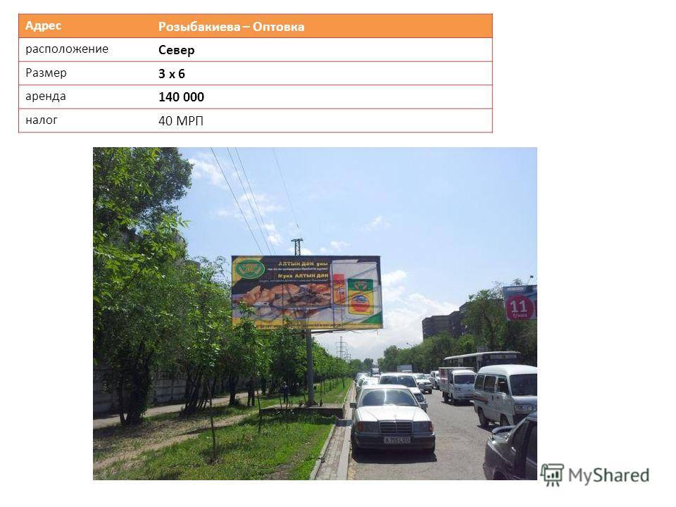 Адрес Розыбакиева – Оптовка расположение Север Размер 3 х 6 аренда 140 000 налог 40 МРП